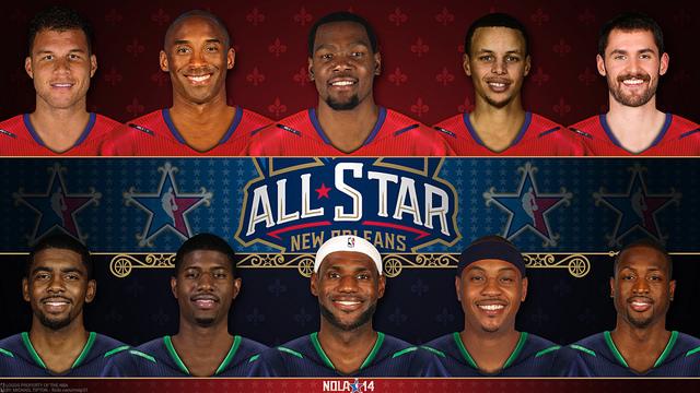 NBA-All-Stars-2014