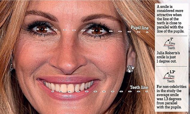 12N-JULIE ROBERTS SMILE 1